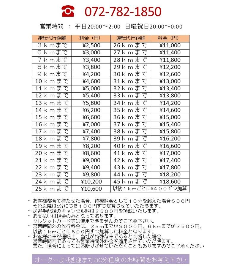 料金改定案-変換済み3